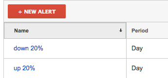 multiple-alerts